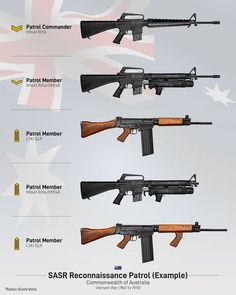 Military Figures, Military Weapons, Military Art, Big Guns, Cool Guns, Zombie Weapons, Survival Life Hacks, Lego War, Assault Rifle