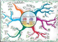 @MariviCasado comparte su secuencia visual en #dibujamelas http://dibujamelas.blogspot.com.es/2016/01/mi-secuencia-visual-marivi.html