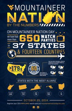 Mountaineer Nation by the Numbers by West Virginia Virginia Hill, Virginia Homes, Usa Country, Country Roads, Mountaineers Football, West Virginia University, Mountain States, Take Me Home, Letting Go