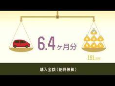 ソニー損保が公開したインフォグラフィックムービー「あるクルマの一生 -平均で見る日本の自動車-」