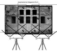 stereoscopic photogrammetry