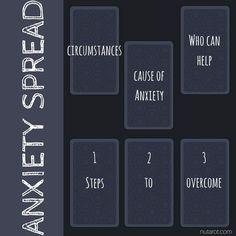 Anxiety Tarot Spread - nutarot.com