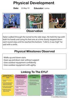 Milestones Observation Booklet - Aussie Childcare Network