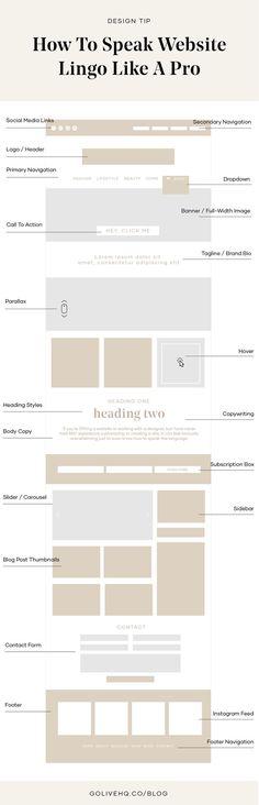 How To Speak Website Lingo Like A Pro — GoLive: Squarespace Website Templates Website Design Inspiration, Website Design Layout, Web Design Tips, Web Layout, Layout Inspiration, Layout Design, Ux Design, Basic Website, Startup