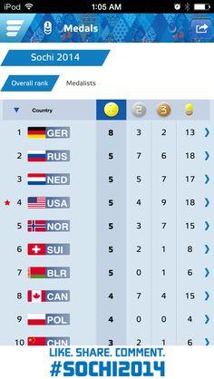 Olympics leader board 6