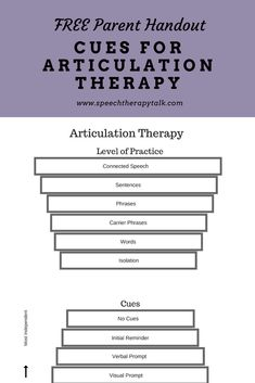 Speech therapy cues are one of the most important aspects of a successful speech therapy program. It is essential to understand the hierarchy of cueing and use your cues appropriately and purposefully. I will review how I cue for articulation therapy here. Download a free parent handout too!