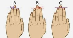Your finger length reveals your personality!