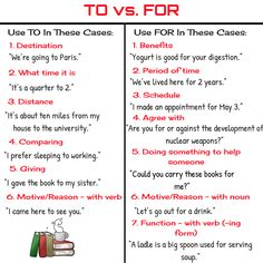 The Difference between TO vs. FOR in English Many English learners have difficulties understanding the difference between TO vs. FOR in… Teaching English Grammar, English Grammar Worksheets, Grammar And Vocabulary, English Idioms, English Vocabulary Words, English Phrases, Learn English Words, English Language Learning, English Writing