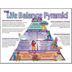 THE LIFE BALANCE PYRAMID life-is-what-you-make-of-it personal-development personal-development