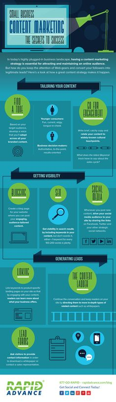 The Secrets To Small Business #ContentMarketing Success - #infographic