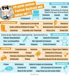 Packliste der wichtigsten Dinge, die man auf einem Festival braucht