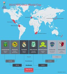 2016 FIFA Club World Cup with Real Madrid, Atlético Nacional and five other clubs.