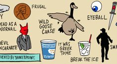 An image representing the article An Illustrated Starter Guide to Phrases Coined by Shakespeare