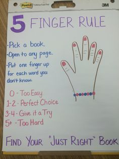 """Just Right"" book anchor chart."