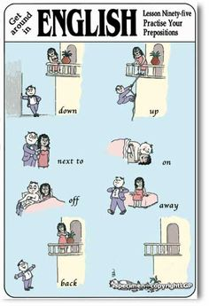 Prepositions of Place Flashcards 2 | Download | DetailENGLISH