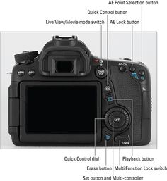 Canon EOS 70D For Dummies Cheat Sheet - For Dummies