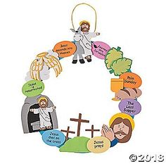 Inspired by the Easter Story Wreath I saw at Oriental Trading (pictured below), I thought it'd be fun to draw my own version for kids to col...