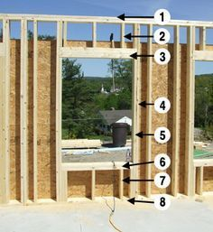 Learn how to frame window and door rough openings. Learning the basic layout of a framed wall will aid in your next framing project.