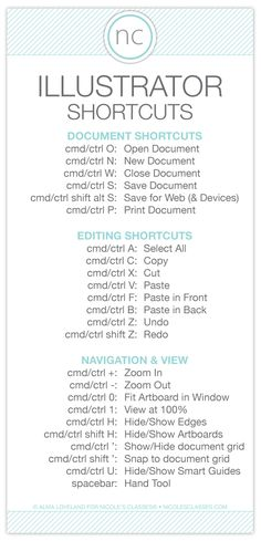 List of shortcuts to print out and keep by your computer for #Illustrator.