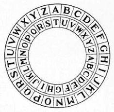 Escape room ideas: cipher wheel They can write secret messages to each other! Breakout Edu, Breakout Game, Breakout Boxes, Word Puzzles, Puzzles For Kids, Geocaching, Caesar Cipher, Escape Room Puzzles, Escape Puzzle