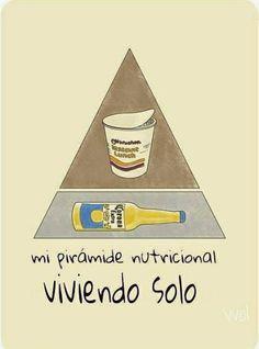humor pirámide nutricional