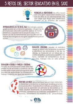 Un buen punto de partida para el análisis de nuestras experiencias docentes: 5 retos para el sector educativo del siglo XXI