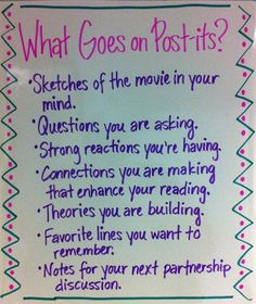 Post it thinking strategies anchor chart
