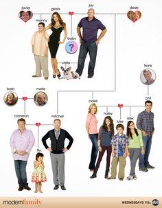The Modern Family Tree - Modern Family - ABC.com