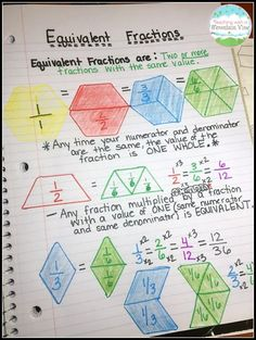Use die cut pattern blocks or stickers to make this hands-on activity really hit home with your students! 4th Grade Fractions, Teaching Fractions, Fifth Grade Math, Equivalent Fractions, Dividing Fractions, Multiplying Fractions, Fourth Grade, Teaching Math, Comparing Fractions