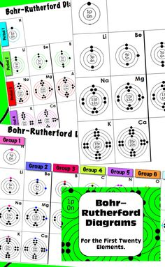 Bohr-Rutherford Diagrams for first twenty elements. Student graphical organizer & color coded answers.