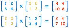 Matrix Multiply Order