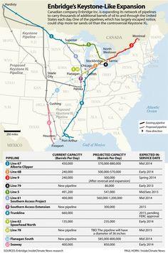 Is Enbridge Building a Secret Keystone Pipeline? | Common Dreams | Breaking News & Views for the Progressive Community