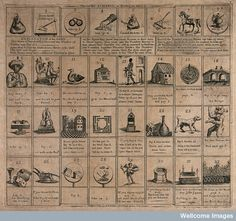 V0040245 Credit: Wellcome Library, London A board game with various forfeits, penalties and rewards. Etching. 1794 Published: Laurie & Whittle,London (53 Fleet Street) :  12th May 1794 Size: platemark 28.3 x 31.5 cm. Collection: Iconographic Collections  http://wellcomeimages.org/indexplus/obf_images/7c/e4/51b812d8d076c121f501941b0139.jpg