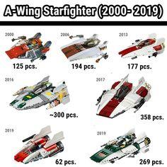 🇺🇸 All LEGO Star Wars A- Wing Starfighter versions (2000-2019)! Do we need a UCS A-Wing ? 🤔  Follow @brickstory_lego for more! . . 🇩🇪 Alle… All Lego, Lego Dc, Lego Batman, Lego Marvel, Star Wars Starfighter, Lego Army, Lego Super Heroes, Lego Technic, Lego Ninjago
