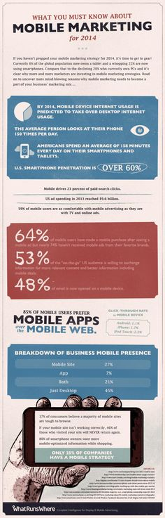 Find tips and tricks, amazing ideas for Mobile marketing. Discover and try out new things about Mobile marketing site Mobile Marketing, App Marketing, Marketing Digital, Business Marketing, Internet Marketing, Social Media Marketing, Marketing And Advertising, Content Marketing, Business Infographics