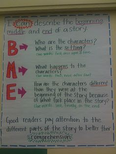 D E Acccbbebbf Bd on story map freebie