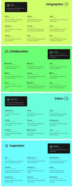 Les 100 meilleurs outils et logiciels de web design