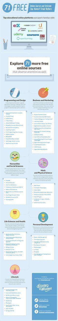 online homeschooling programs - http://www.replacementtraveltrailerparts.com/onlinehomeschoolingprograms.php