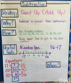 Subtraction Anchor Chart - Count Up. Love how it includes the strategy, the why, the how, tools, and when to use it!