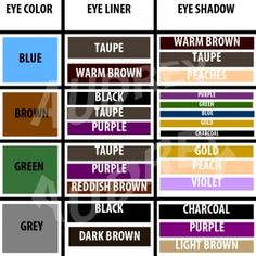 Tips for Eye Makeup Applications with Color Chart