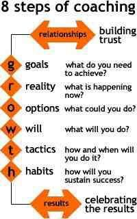 8 steps!