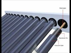 A new Solar Panels video has been added at http://greenenergy.solar-san-antonio.com/solar-energy/solar-panels/brief-introduction-solar-thermal-and-solar-hot-water/
