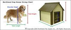 Medidas casinha de cachorro