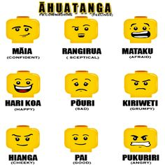 maori words for expressions School Resources, Teaching Resources, Teaching Ideas, Maori Songs, Treaty Of Waitangi, Maori Symbols, Maori Designs, Lego, Maori Art