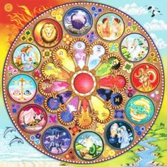 Astrology:  Zodiac Wheel.