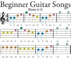 the best eight guitar chords for a kid to learn eight letter sized mini posters from my. Black Bedroom Furniture Sets. Home Design Ideas