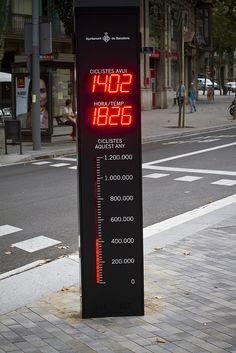 Barcelona Bike Counter by Mikael Colville-Andersen, via Flickr