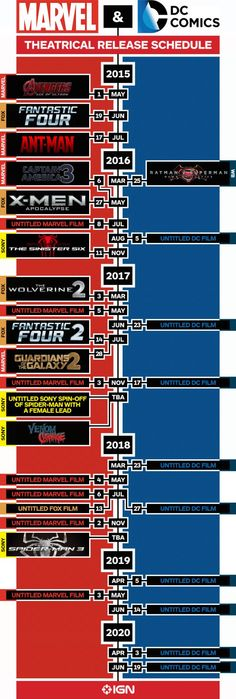 MARVEL & DC Theatrical Release Schedule 2015-2020