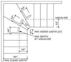 Stair Winders Building Code