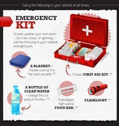 Essential items to include in your car survival kit | Essential items for your bug out vehicle or bug out bag checklist at survivallife.com